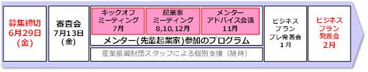06_1st_program
